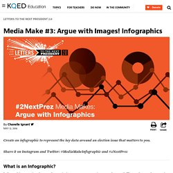 Media Make #3: Argue with Images! Infographics