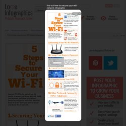 Love infographics » Submit, promote and share infographics. » Find out how to secure your WIFI Network