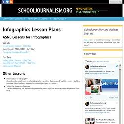 Infographics Lesson Plans – SchoolJournalism.org