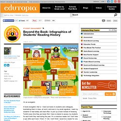 Beyond the Book: Infographics of Students' Reading History