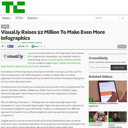 Visual.ly Raises $2 Million To Make Even More Infographics