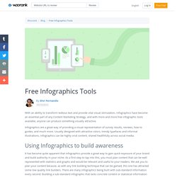 Infographics Tools for Small Budgets