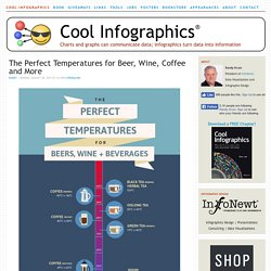 Blog - Cool Infographics