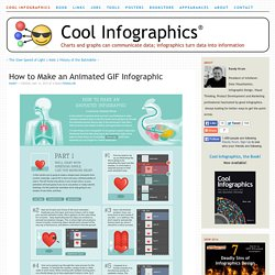 How to Make an Animated GIFInfographic