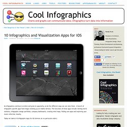 10 Infographics and Visualization Apps for iOS