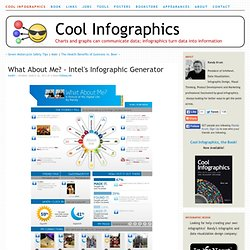 What About Me? - Intel's InfographicGenerator