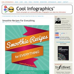 Smoothie Recipes For Everything - Blog About Infographics and Data Visualization