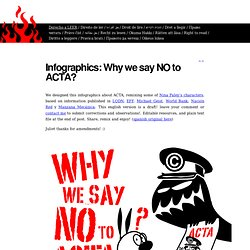 Infographics: Why we say NO to ACTA? | Derecho a LEER