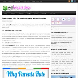 50+ Reasons Why Parents hate Social Networking sites