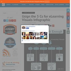 Usign the 5 Cs for eLearning Visuals Infographic