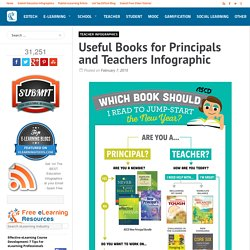 Useful Books for Principals and Teachers Infographic