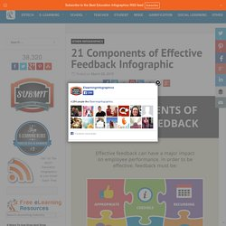 21 Components of Effective Feedback Infographic