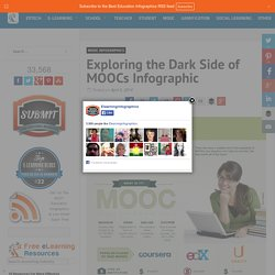 Exploring the Dark Side of MOOCs Infographic