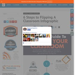 6 Steps to Flipping A Classroom Infographic