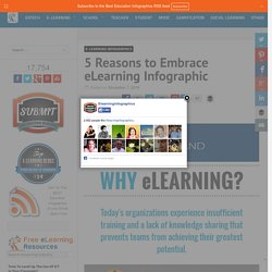 5 Reasons to Embrace eLearning Infographic
