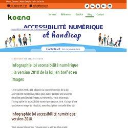 Infographie loi accessibilité numérique : la version 2018 de la loi, en bref et en images - Accessibilité numérique sur le blog de Koena