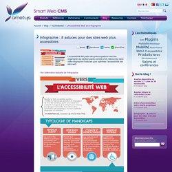 Infographie : 8 astuces pour des sites web plus accessibles - Ametys CMS Open source