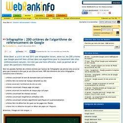 Infographie : 200 critères de l'algorithme SEO de Google
