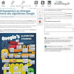 Les étranges noms des algorithmes Google