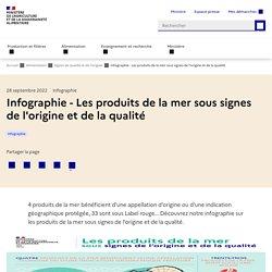 Infographie - Les produits de la mer sous signes de l'origine et de la qualité
