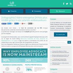 [Infographie] Votre entreprise 24 fois plus visible grâce à vos salariés ambassadeurs