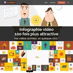 Créez des vidéos d'infographie animée avec Animaker - c'est gratuit