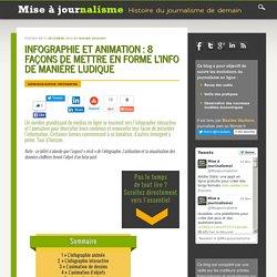 Infographie et animation : 8 façons de mettre en forme l'info de manière ludique