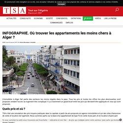 INFOGRAPHIE. Où trouver les appartements les moins chers à Alger ?