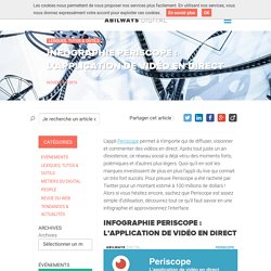 Infographie Periscope : l'application de vidéo en direct