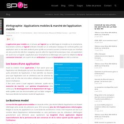 #Infographie : Applications mobiles & marché de l'application mobile