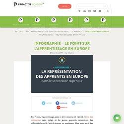Infographie - L'apprentissage en Europe en chiffres