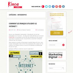 Le Blog Kinoa - Part 2