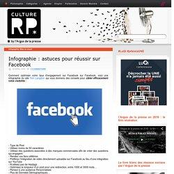 Infographie : astuces pour réussir sur Facebook