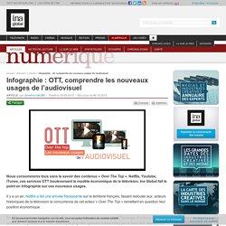 Infographie : OTT, comprendre les nouveaux usages de l'audiovisuel