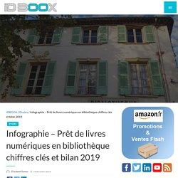 Infographie - Prêt de livres numériques en bibliothèque chiffres clés et bilan 2019