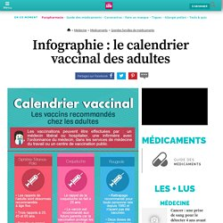 Le calendrier vaccinal des adultes