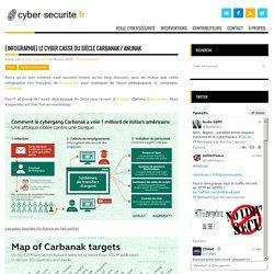 [Infographie] Le cyber casse du siècle Carbanak / Anunak