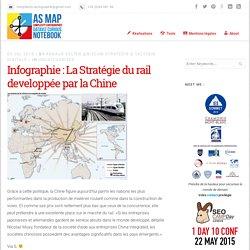Infographie : La Stratégie du rail developpée par la Chine