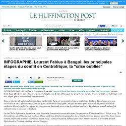 """INFOGRAPHIE. Laurent Fabius à Bangui: les principales étapes du conflit en Centrafrique, la """"crise oubliée"""""""