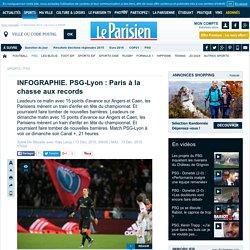 INFOGRAPHIE. PSG-Lyon : Paris à la chasse aux records