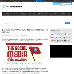 [Infographie] L'année 2012 des réseaux sociaux en chiffres