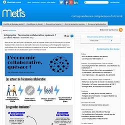 Infographie : l'économie collaborative, quésaco ?