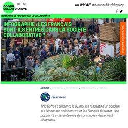 Infographie : les français sont-ils entrés dans la société collaborative ?