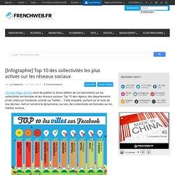[Infographie] Top 10 des collectivités les plus actives sur les réseaux sociaux