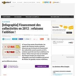 [Infographie] Financement des collectivités en 2012 : refaisons l'addition !