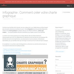 Infographie : Comment créer votre charte graphique