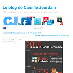 Infographie – Social Commerce 2010 | LE MARKETING SUR LE WEB