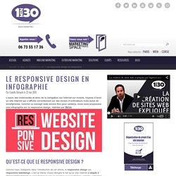 Le responsive design en infographie