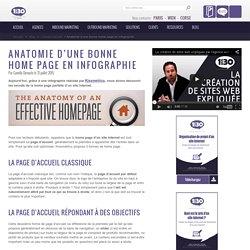 Anatomie d'une bonne home page en infographie