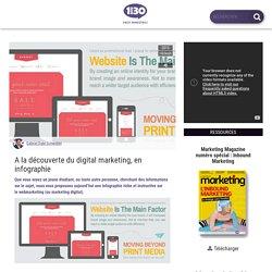 A la Découverte du digital marketing en infographie